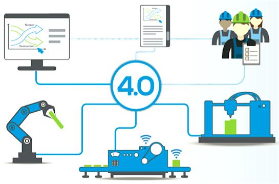 Smart Factory Zukunft Der Industrie 4 0 Infineon